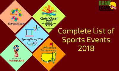 Common Wealth Games 2018 Medal Table: CWG Results Tally